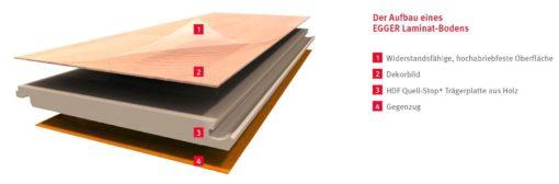 Panele podłogowe, laminat 2 m2